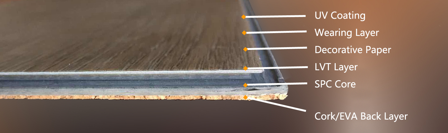 Structure of SPC & LVT flooring
